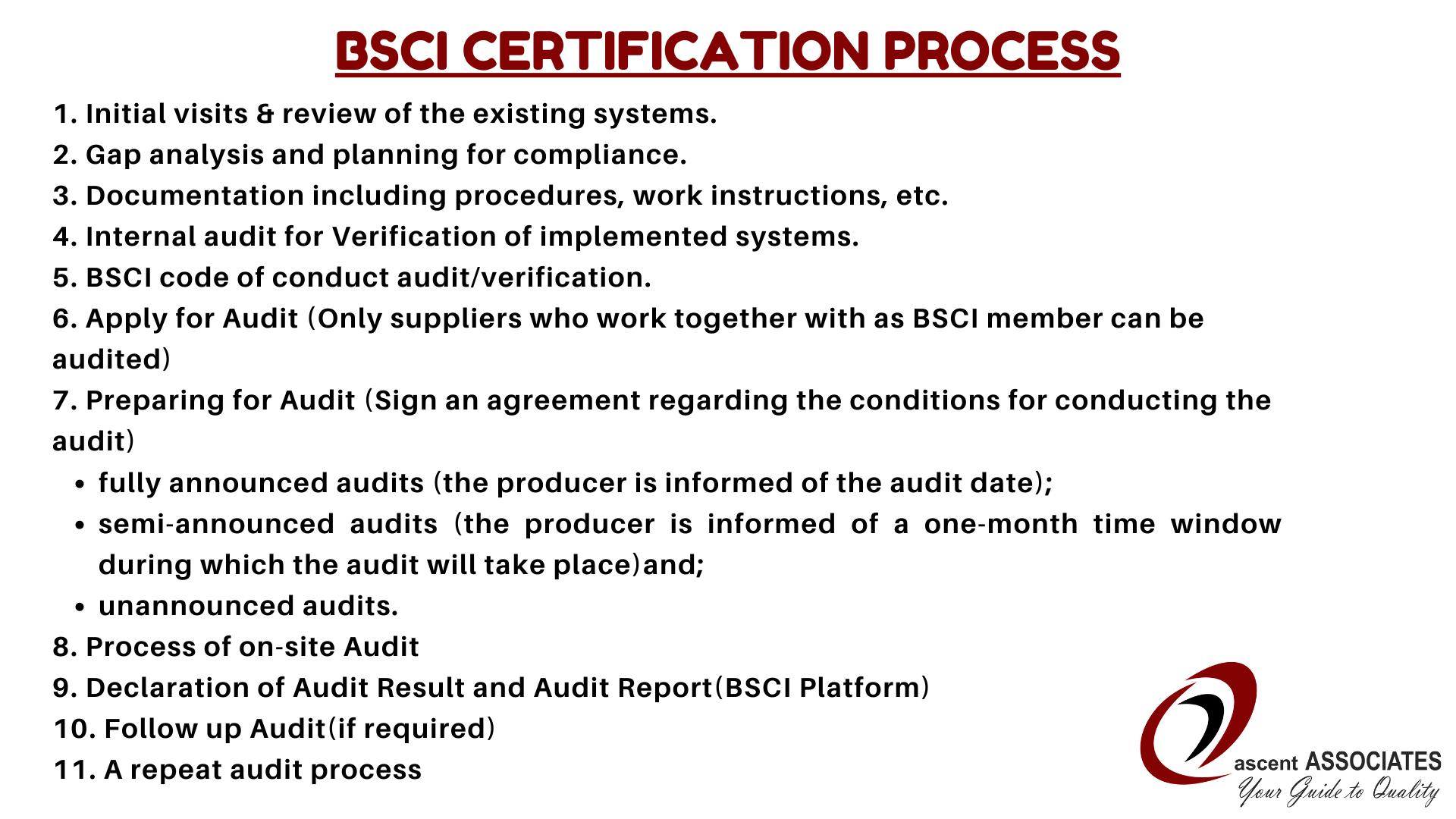 BSCI Certification process in Sri Lanka