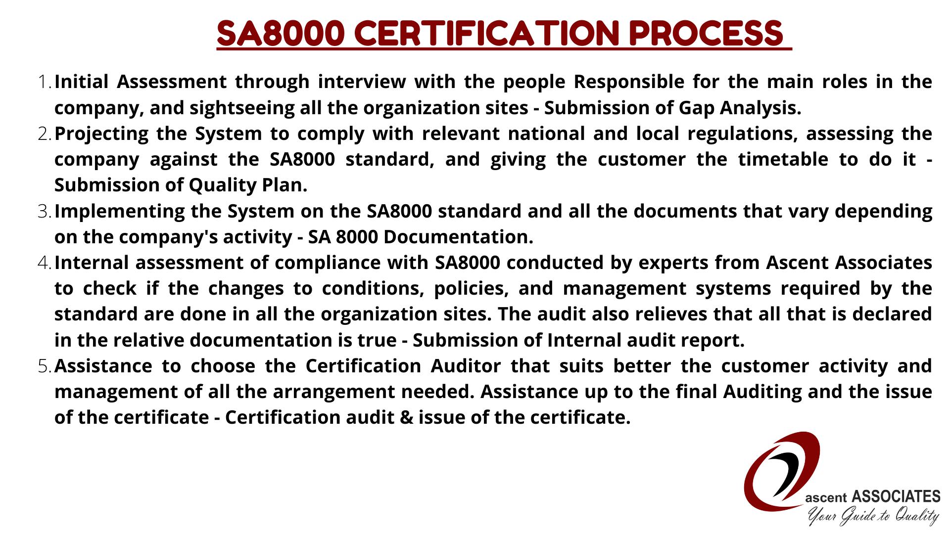 SA8000 Certification process in Sri Lanka