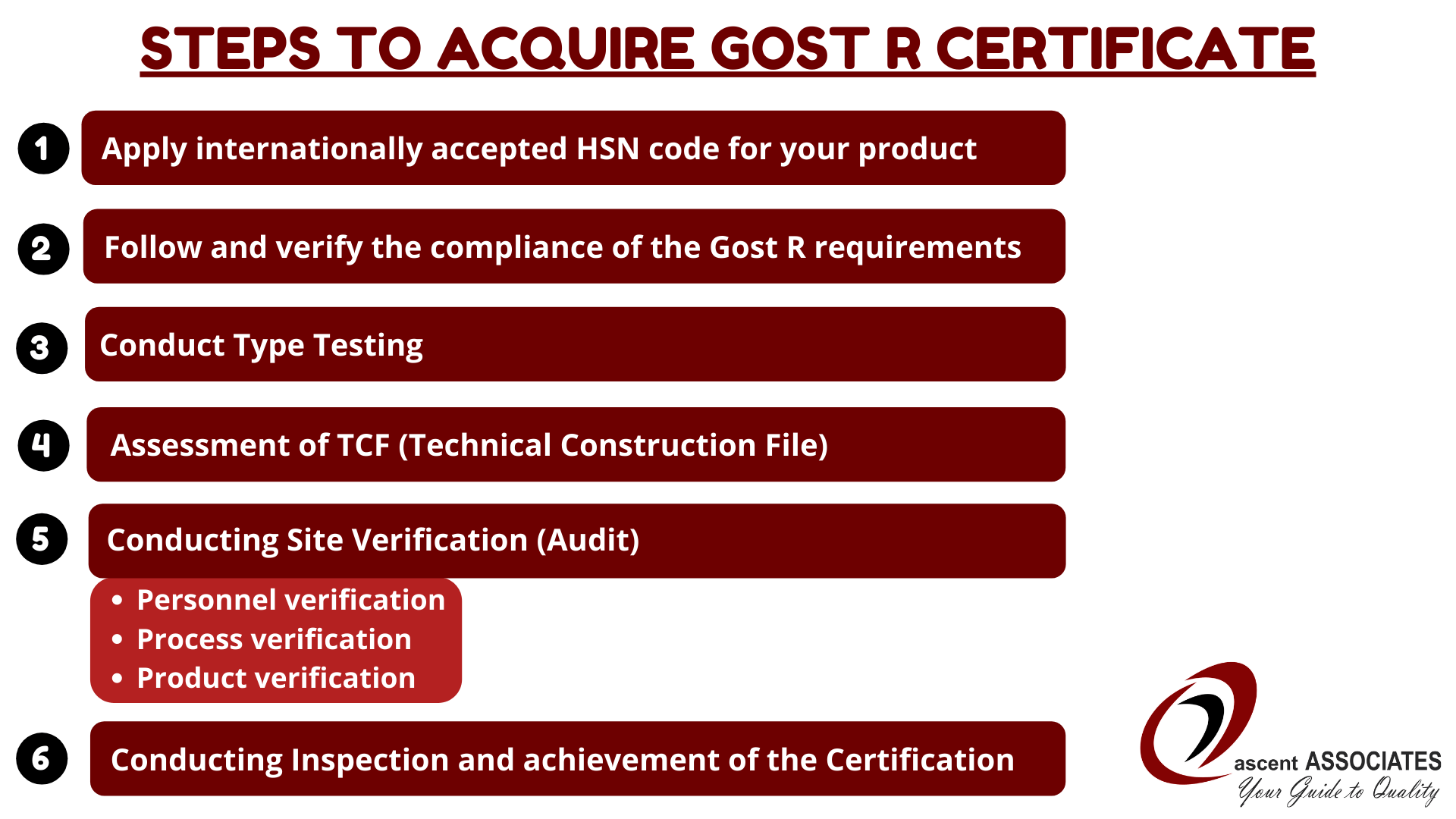 Steps to acquire Gost R Certificate